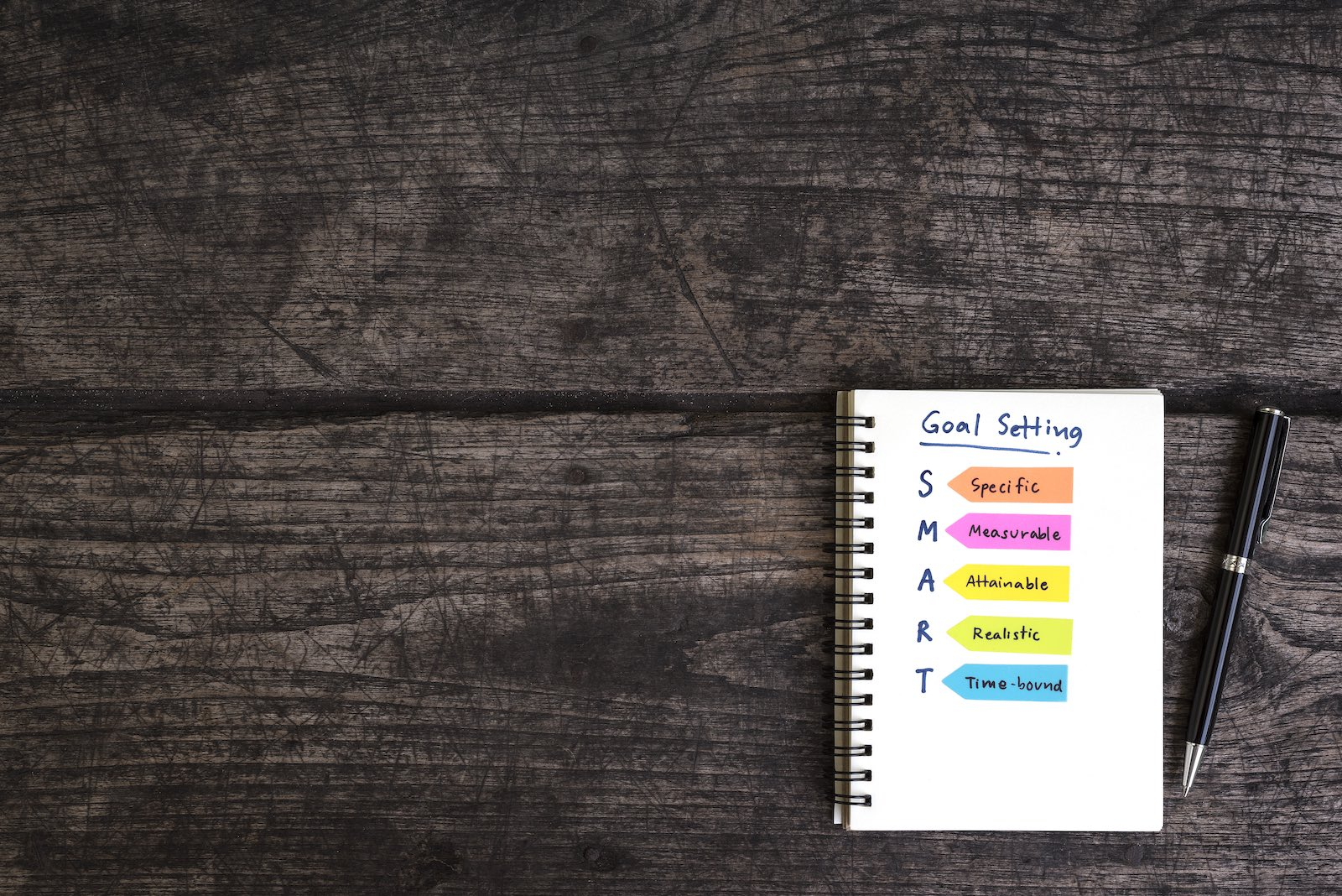 Setting Goals — Keep it Simple and Focused
